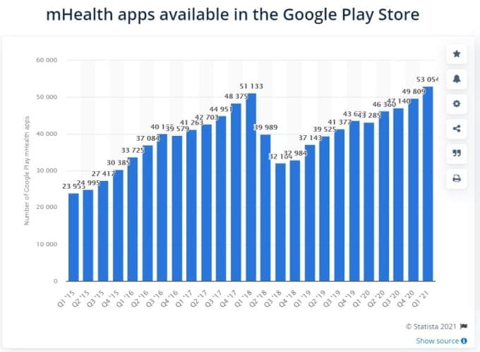 healthcare apps in Google Play