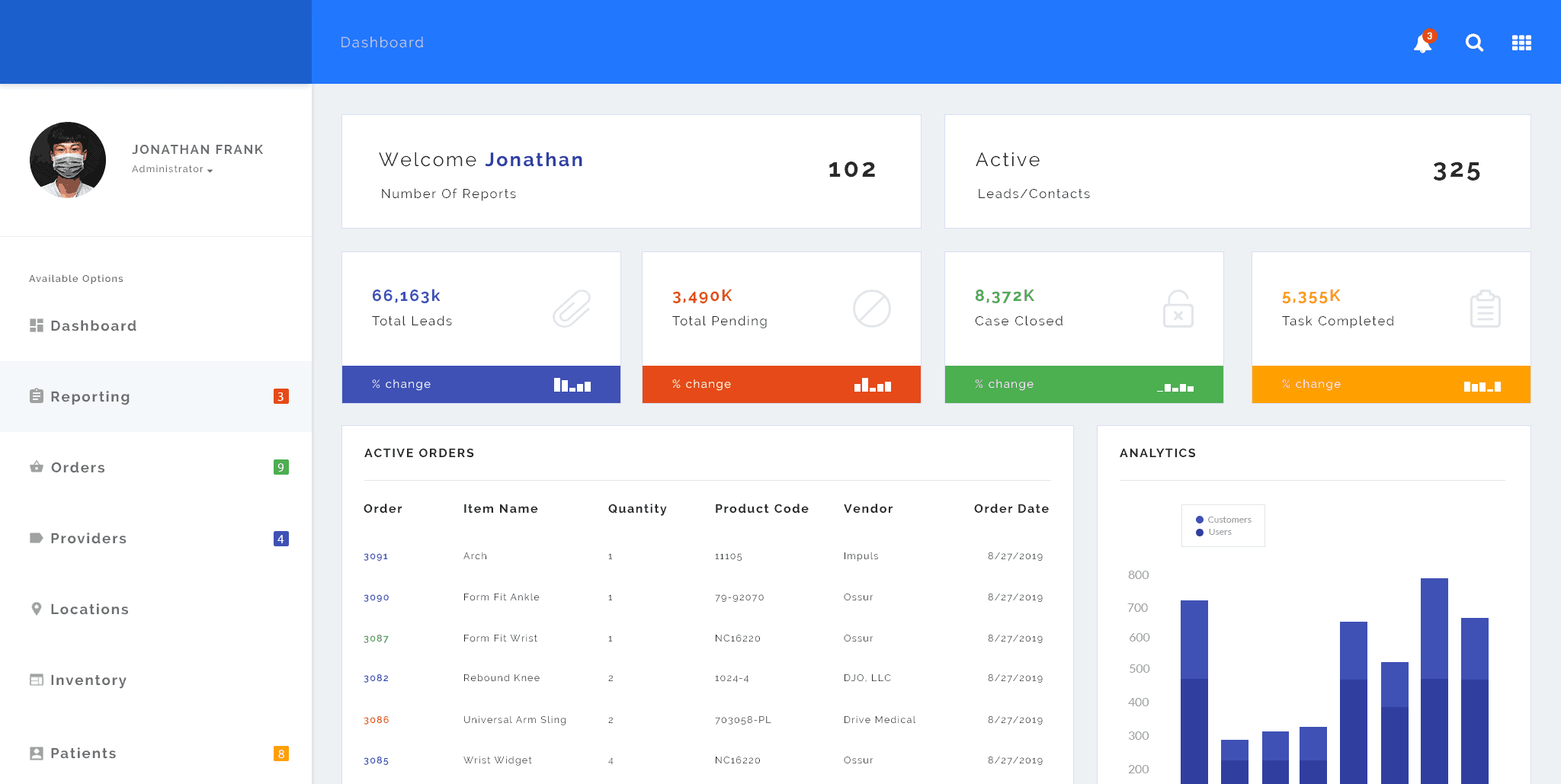 example of a custom build dashboard